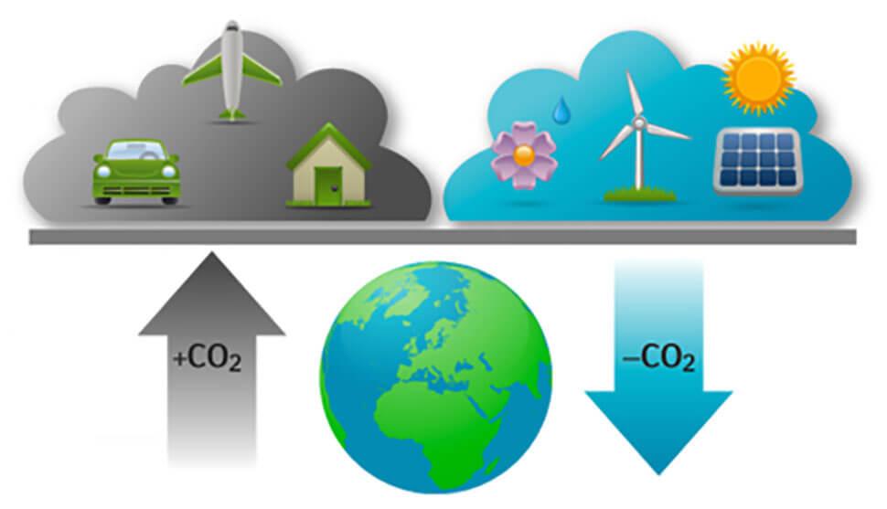 Rólunk   OurOffset Nonprofit Llc. - Go Green Live Green Work Green